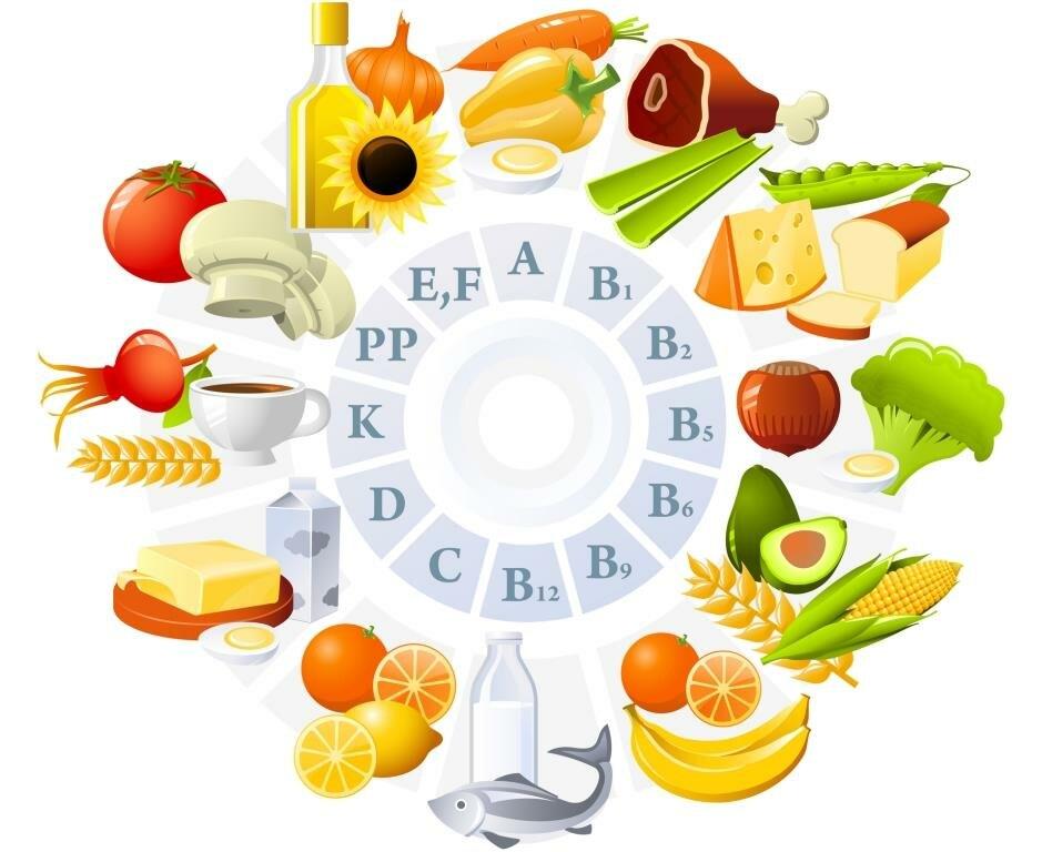 Какие витамины для женского здоровья нужны