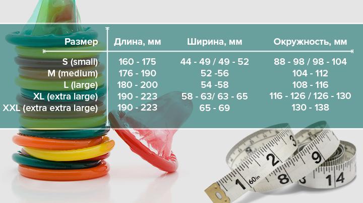 Пролонгаторы для мужчин: крема, спреи, мази, презервативы с анестетиком