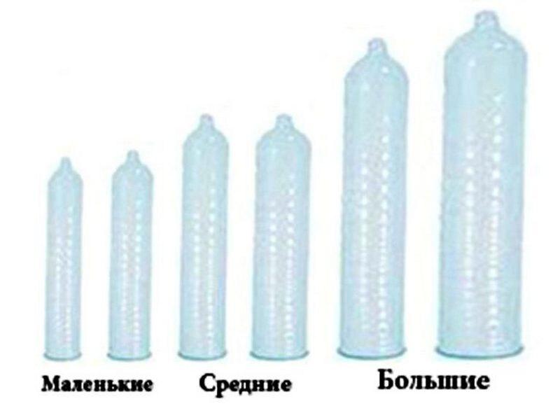Как правильно выбрать размер презерватива (таблица)