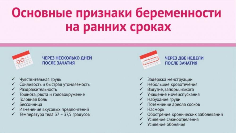 медикаментозное прерывание беременности на 7 неделе
