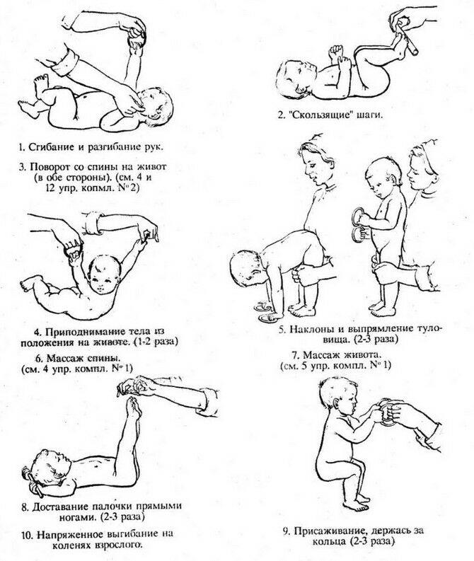 Гимнастический комплекс упражнений для детей