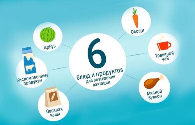 Блюда и продукты для повышения лактации