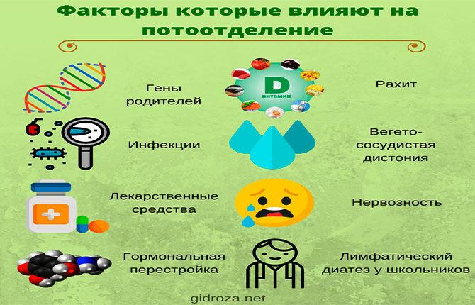 Факторы влияющие на потоотделение