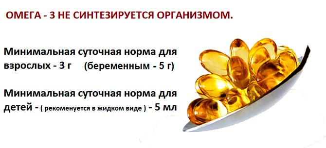Омега-3 в организме