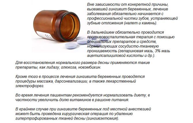 Гингивит у беременной