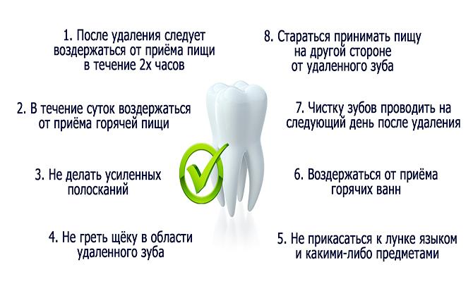 Как сохранить зубы мудрости при беременности